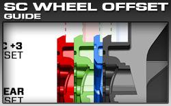 Short Course Wheel Offset Guide
